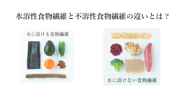 食物繊維グラノーラ